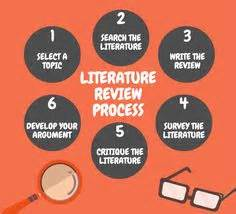 Summary of literature review for phd proposal